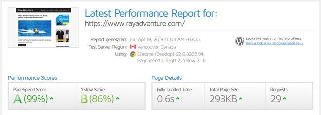 Tes kecepatan blog Rayadventure