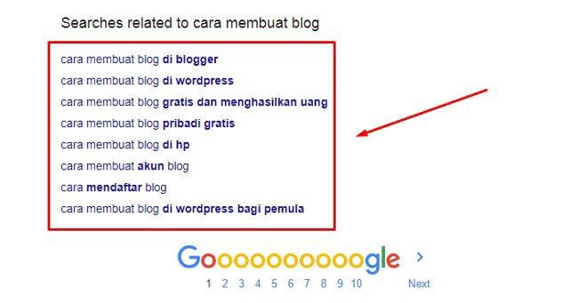 LSI keyword di mesin pencari