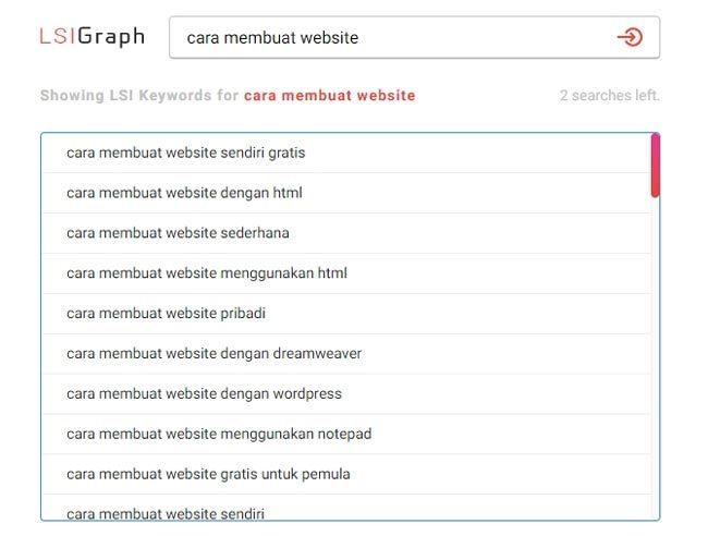 Tool Lsigraph untuk mencari keyword
