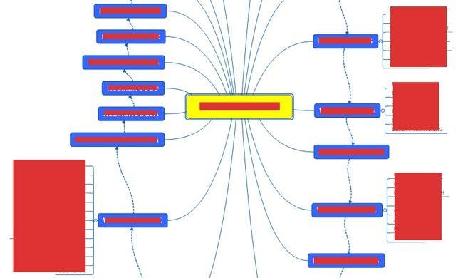 Contoh struktur internal link