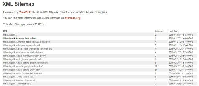 XML Sitemap dengan plugin Yoast