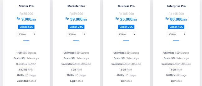 Paket unlimited hosting Dewabiz