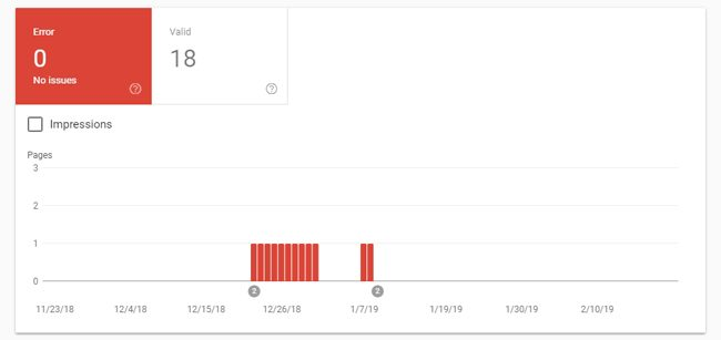 Daftar google webmaster : Mobile usability